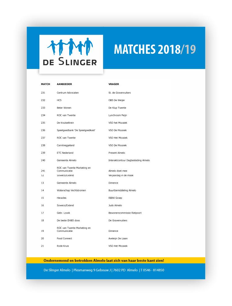 Klik hier om alle matches van 2019 te bekijken...